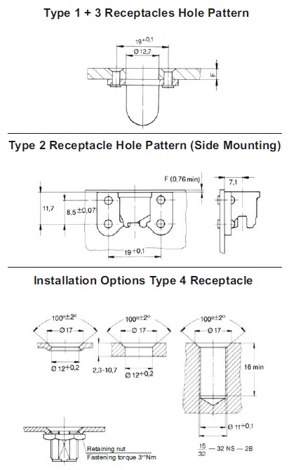 2600/2700F Receptacle installation dimensions