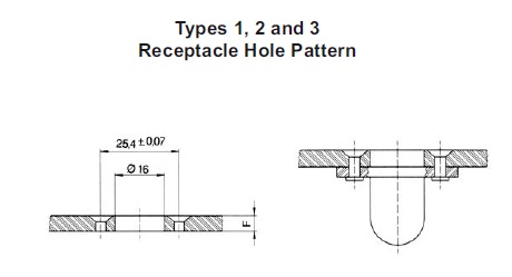 D4002 Receptacle installation dimensions
