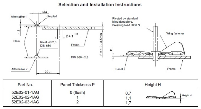 52F Wing fastener installation dimensions