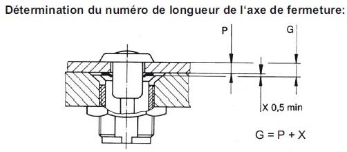 Formule Longueur Series 2600-2700-99F