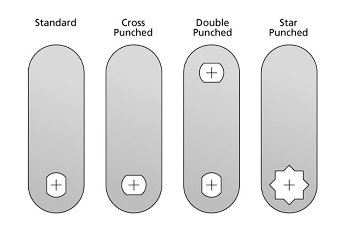 Cross-punched/Double-punched cams
