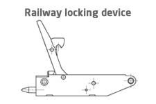 Railway Locking device