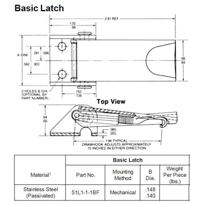 stainless steel camloc 51L1-1-1BF latch dimensions
