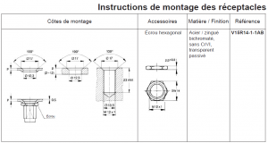 Instructions de montage réceptacle 15F
