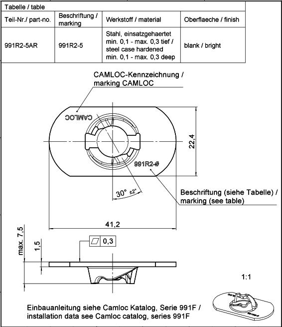 991R2-5AR