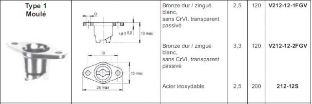 V212-12-2FGV