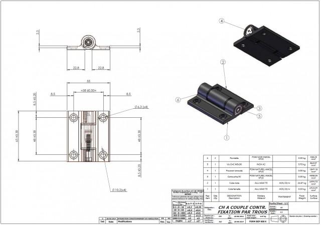 Charnières à friction réglable SHNGL-6555-T5