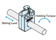 sliding load and holding torque