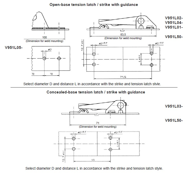 V951L Latch installation dimensions with V951L50 strike