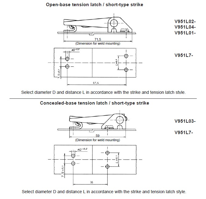 V951L Latch installation dimensions with V951L7 strike
